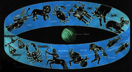 constellation mythologie